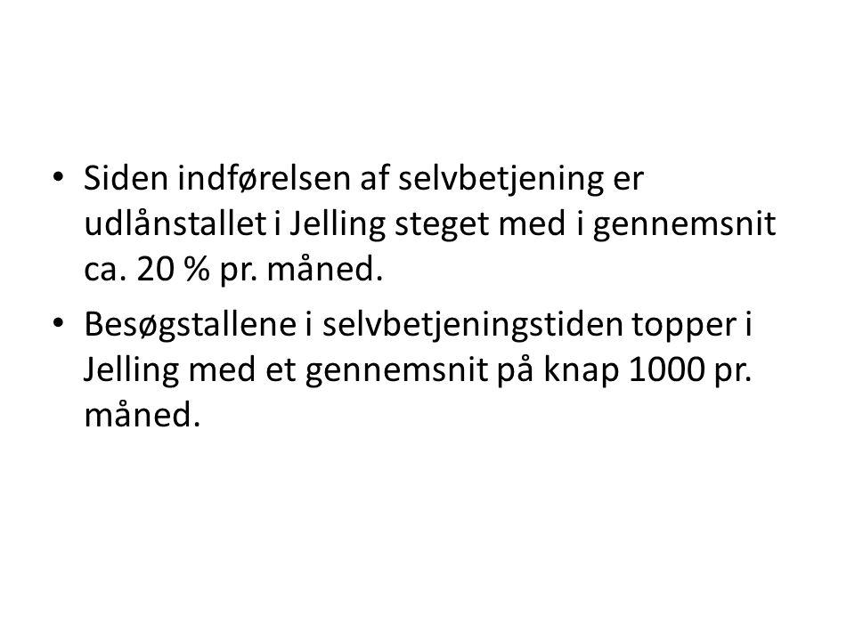 Siden indførelsen af selvbetjening er udlånstallet i Jelling steget med i gennemsnit ca. 20 % pr. måned.
