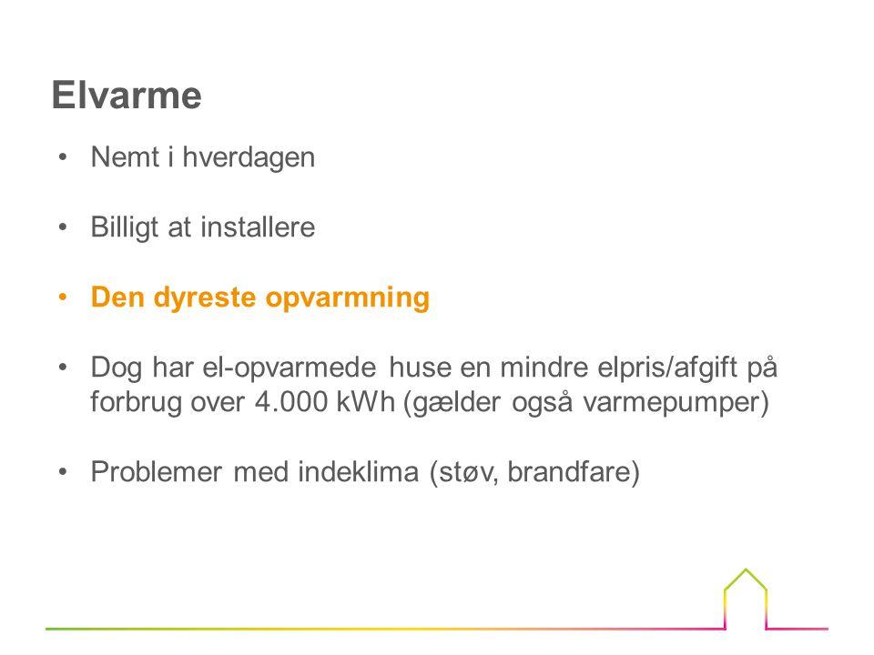 Elvarme Nemt i hverdagen Billigt at installere Den dyreste opvarmning