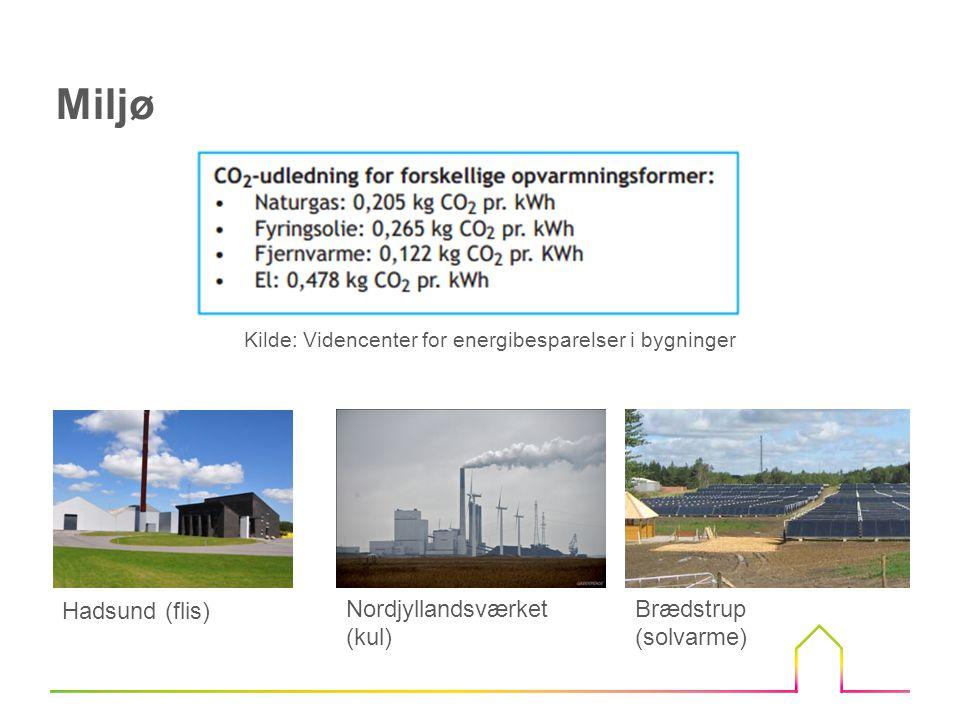 Kilde: Videncenter for energibesparelser i bygninger