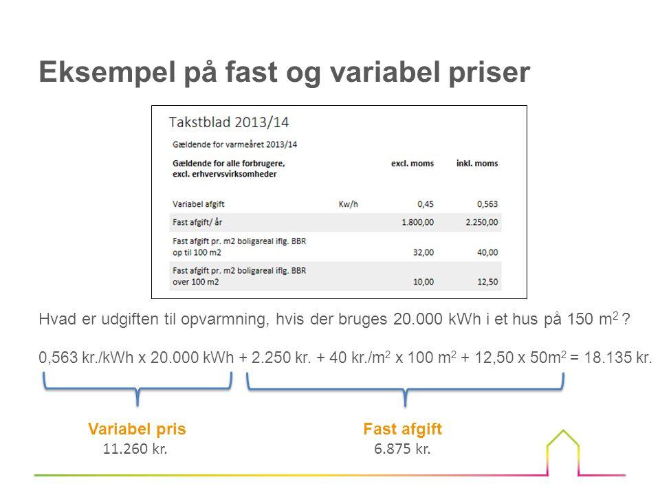 Eksempel på fast og variabel priser
