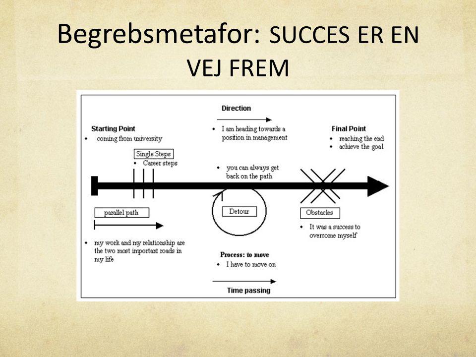 Begrebsmetafor: SUCCES ER EN VEJ FREM