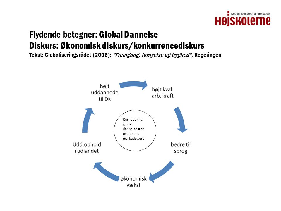 Flydende betegner: Global Dannelse Diskurs: Økonomisk diskurs/konkurrencediskurs Tekst: Globaliseringsrådet (2006): Fremgang, fornyelse og tryghed , Regeringen