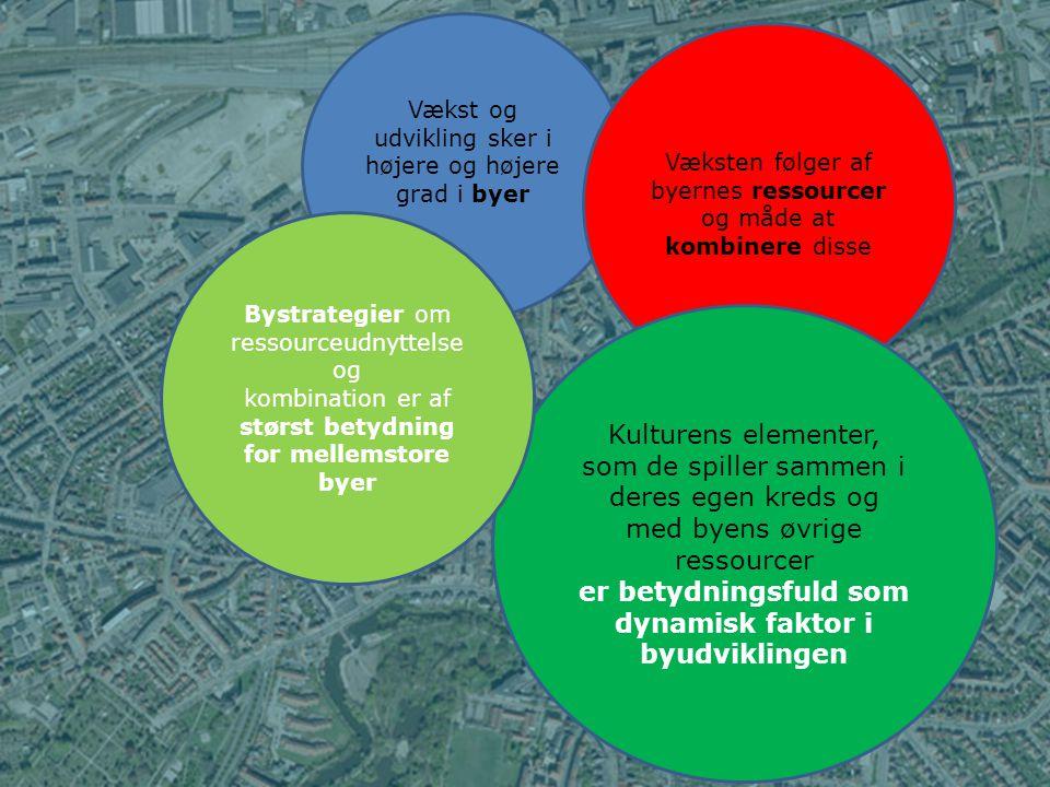 er betydningsfuld som dynamisk faktor i byudviklingen