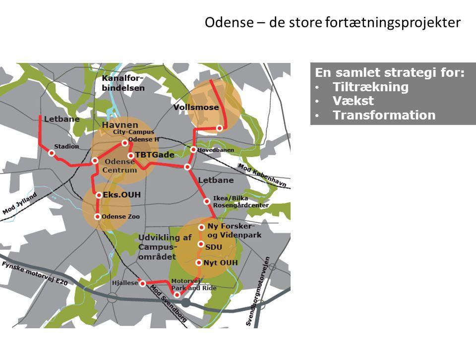 Odense – de store fortætningsprojekter