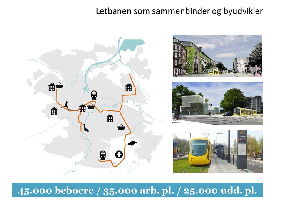 Letbanen som sammenbinder og byudvikler
