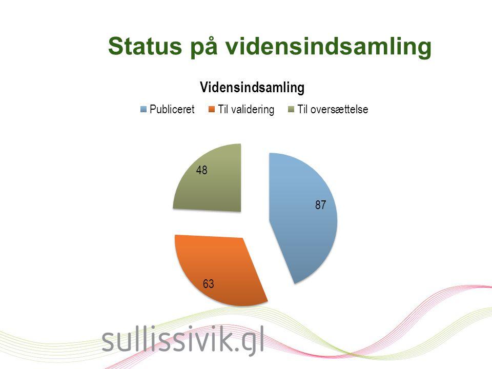 Status på vidensindsamling