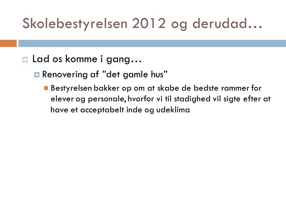 Skolebestyrelsen 2012 og derudad…
