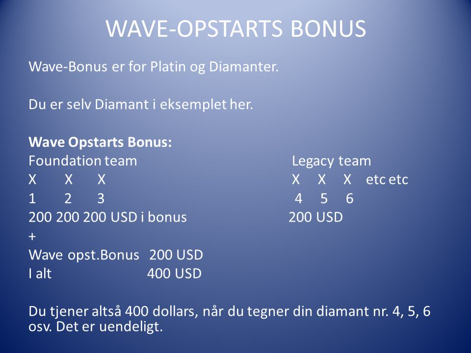 WAVE-OPSTARTS BONUS Wave-Bonus er for Platin og Diamanter.