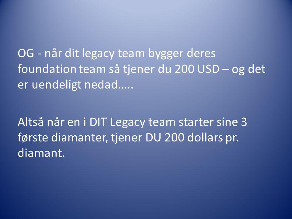 OG - når dit legacy team bygger deres foundation team så tjener du 200 USD – og det er uendeligt nedad…..