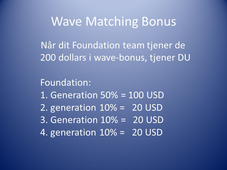 Wave Matching Bonus 200 dollars i wave-bonus, tjener DU Foundation: