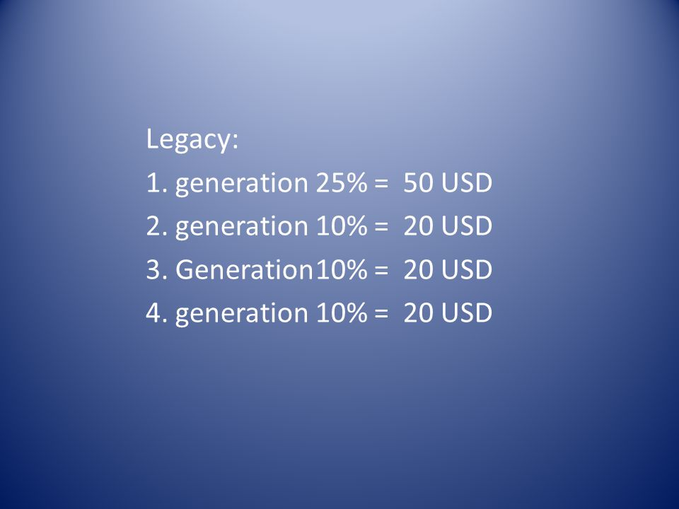 Legacy: 1. generation 25% = 50 USD 2. generation 10% = 20 USD