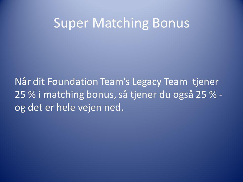 Super Matching Bonus Når dit Foundation Team's Legacy Team tjener 25 % i matching bonus, så tjener du også 25 % - og det er hele vejen ned.