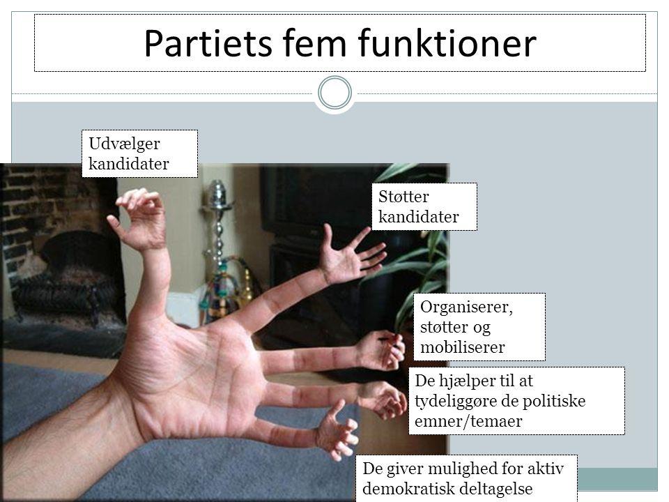 Partiets fem funktioner