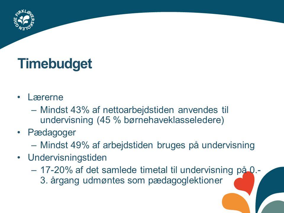 Timebudget Lærerne. Mindst 43% af nettoarbejdstiden anvendes til undervisning (45 % børnehaveklasseledere)