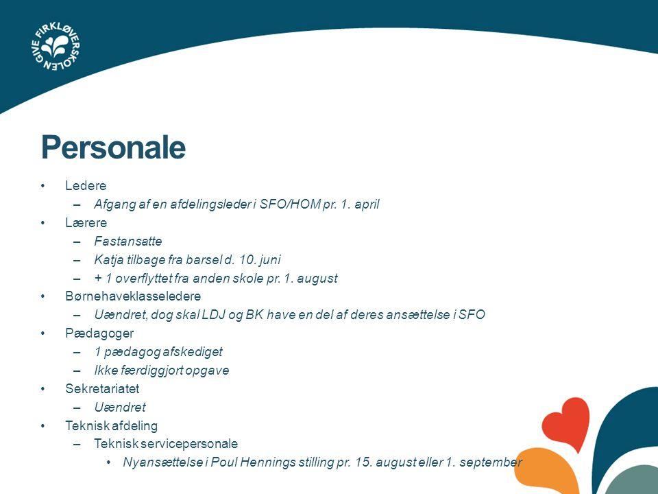 Personale Ledere Afgang af en afdelingsleder i SFO/HOM pr. 1. april