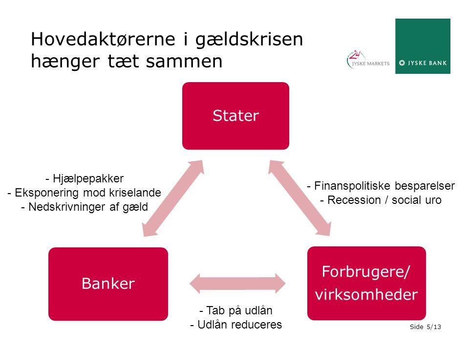 Hovedaktørerne i gældskrisen hænger tæt sammen