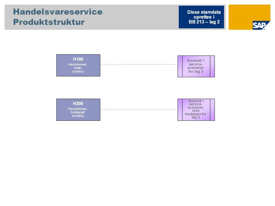 Handelsvareservice Produktstruktur