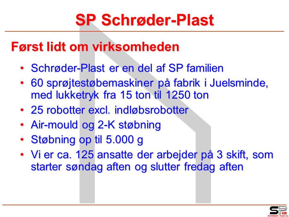 SP Schrøder-Plast Først lidt om virksomheden