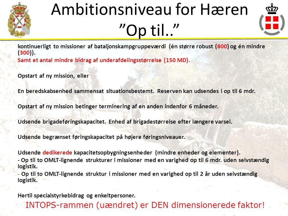 Ambitionsniveau for Hæren Op til..