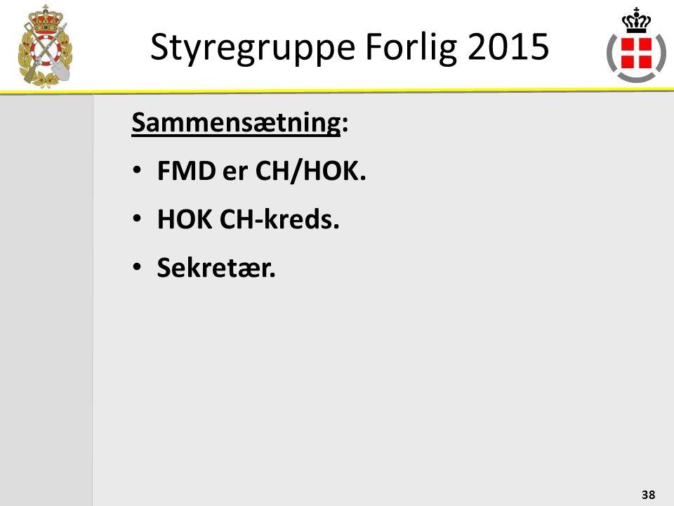 Styregruppe Forlig 2015 Sammensætning: FMD er CH/HOK. HOK CH-kreds.