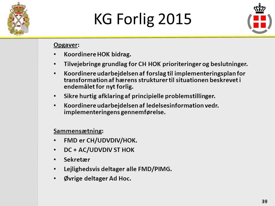 KG Forlig 2015 Opgaver: Koordinere HOK bidrag.