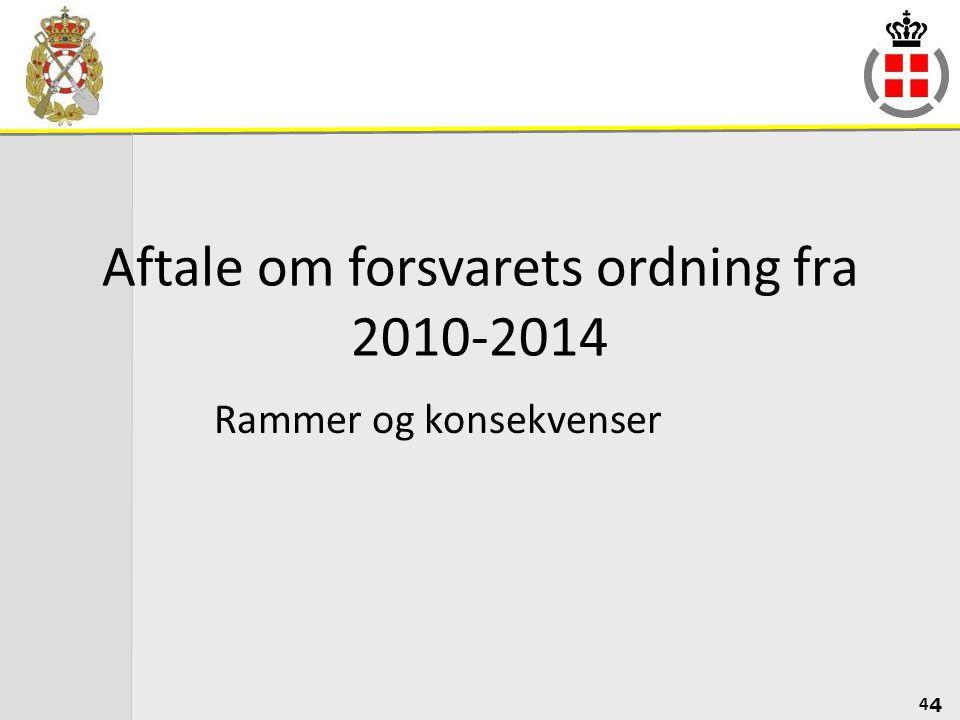 Aftale om forsvarets ordning fra 2010-2014