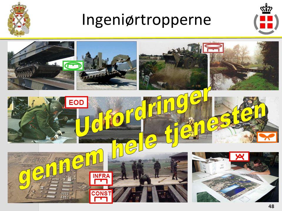 Ingeniørtropperne Udfordringer gennem hele tjenesten EOD INFRA CONST