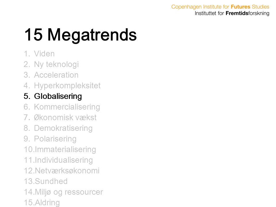 15 Megatrends Viden Ny teknologi Acceleration Hyperkompleksitet