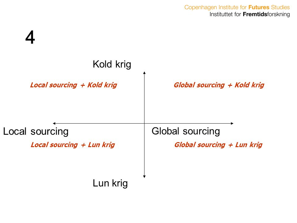 4 Local sourcing Kold krig Global sourcing Lun krig