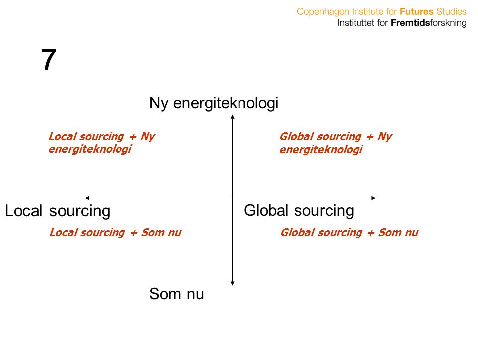 7 Local sourcing Ny energiteknologi Global sourcing Som nu