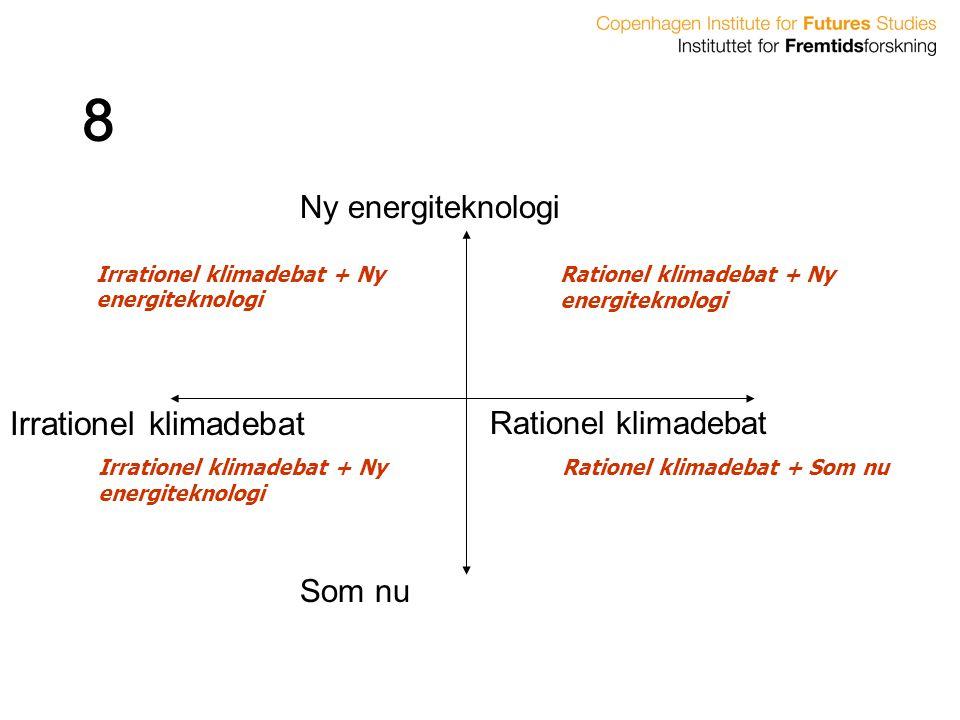 8 Irrationel klimadebat Ny energiteknologi Rationel klimadebat Som nu