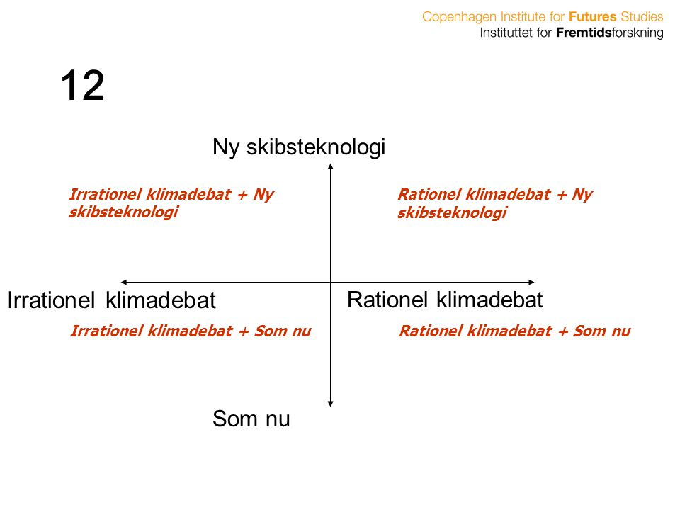 12 Irrationel klimadebat Ny skibsteknologi Rationel klimadebat Som nu
