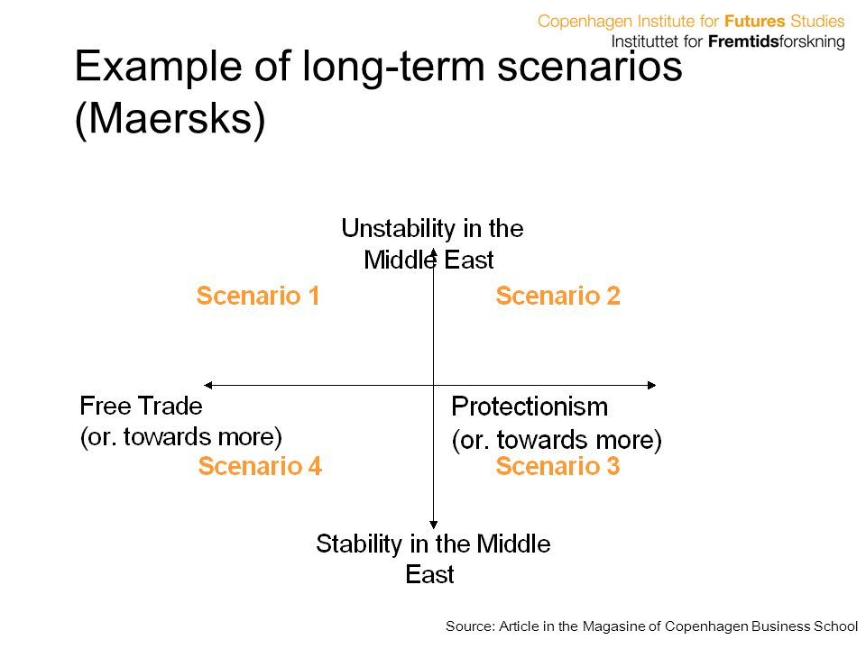 Example of long-term scenarios (Maersks)