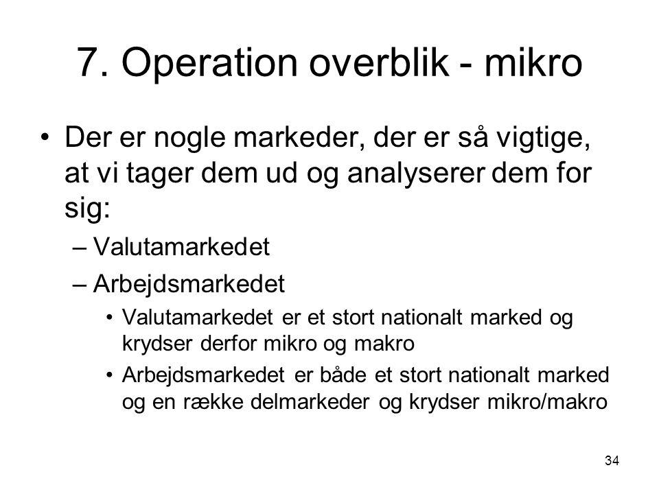 7. Operation overblik - mikro