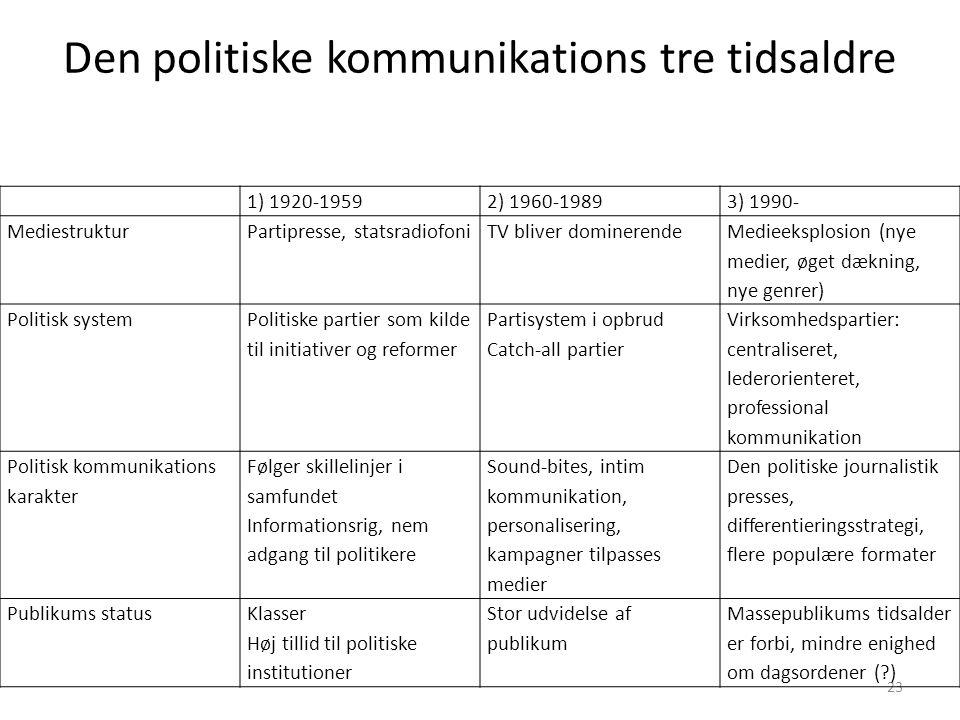 Den politiske kommunikations tre tidsaldre