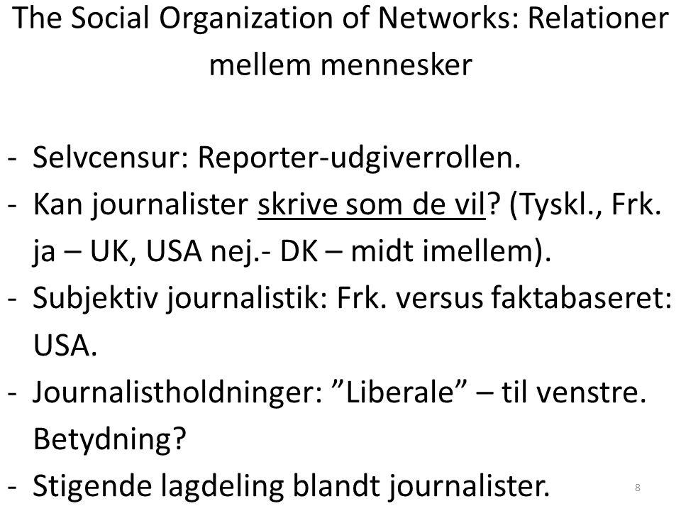 The Social Organization of Networks: Relationer mellem mennesker