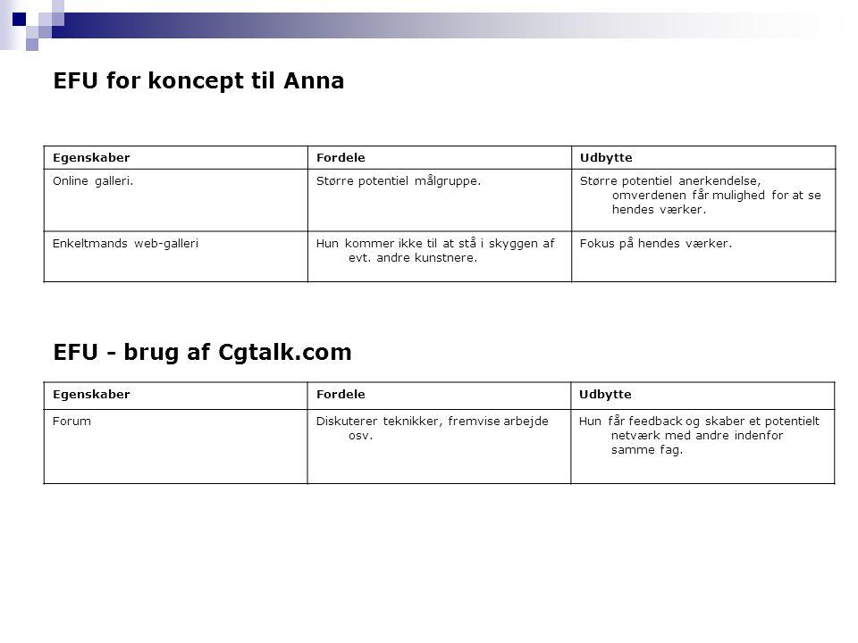 EFU for koncept til Anna