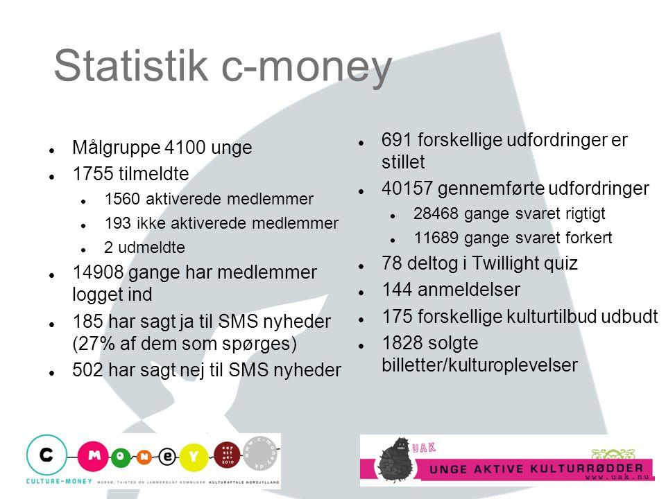 Statistik c-money 691 forskellige udfordringer er stillet