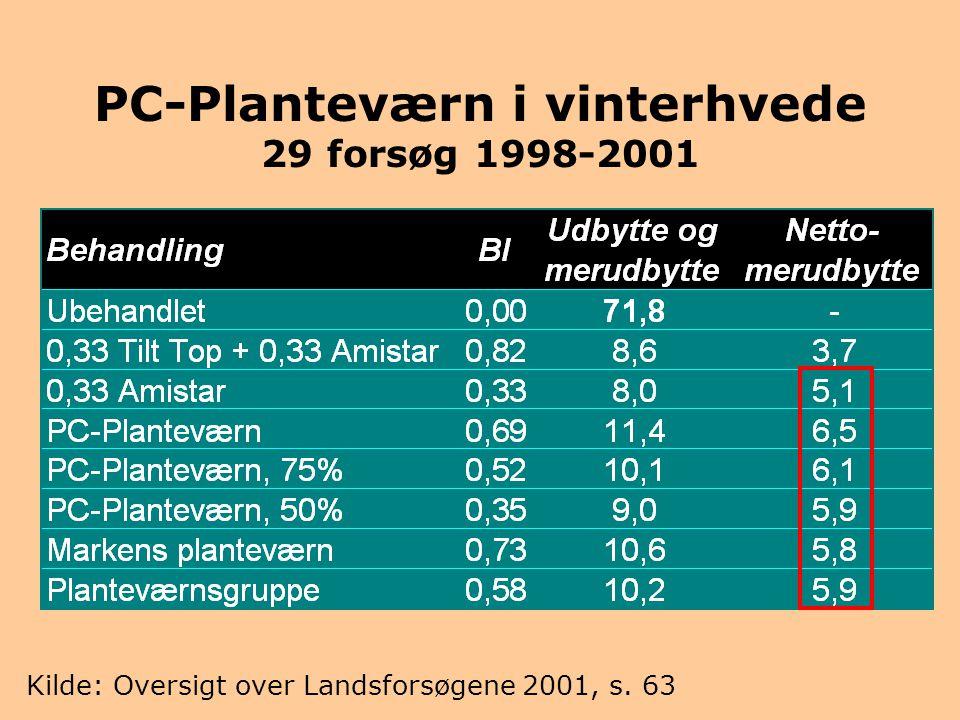 PC-Planteværn i vinterhvede 29 forsøg 1998-2001
