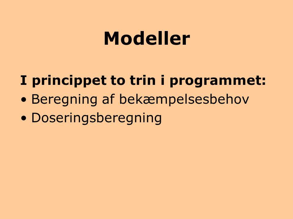 Modeller I princippet to trin i programmet:
