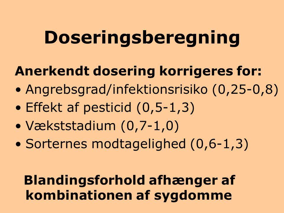 Doseringsberegning Anerkendt dosering korrigeres for: