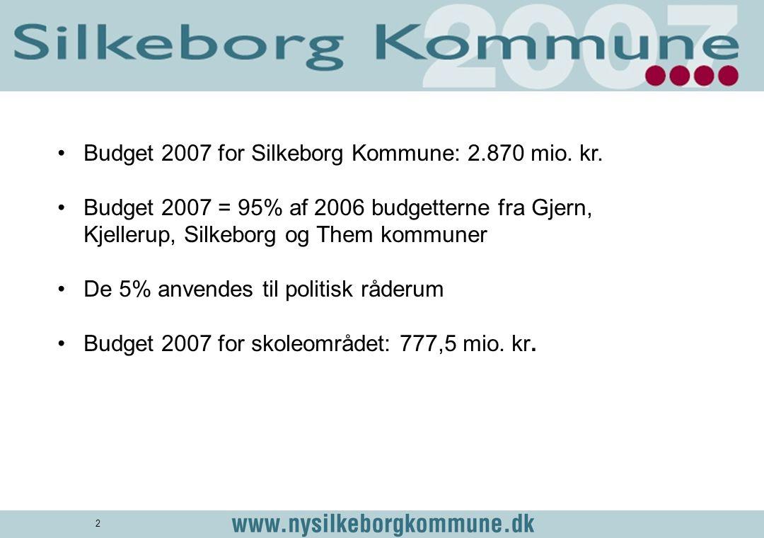 Budget 2007 for Silkeborg Kommune: 2.870 mio. kr.