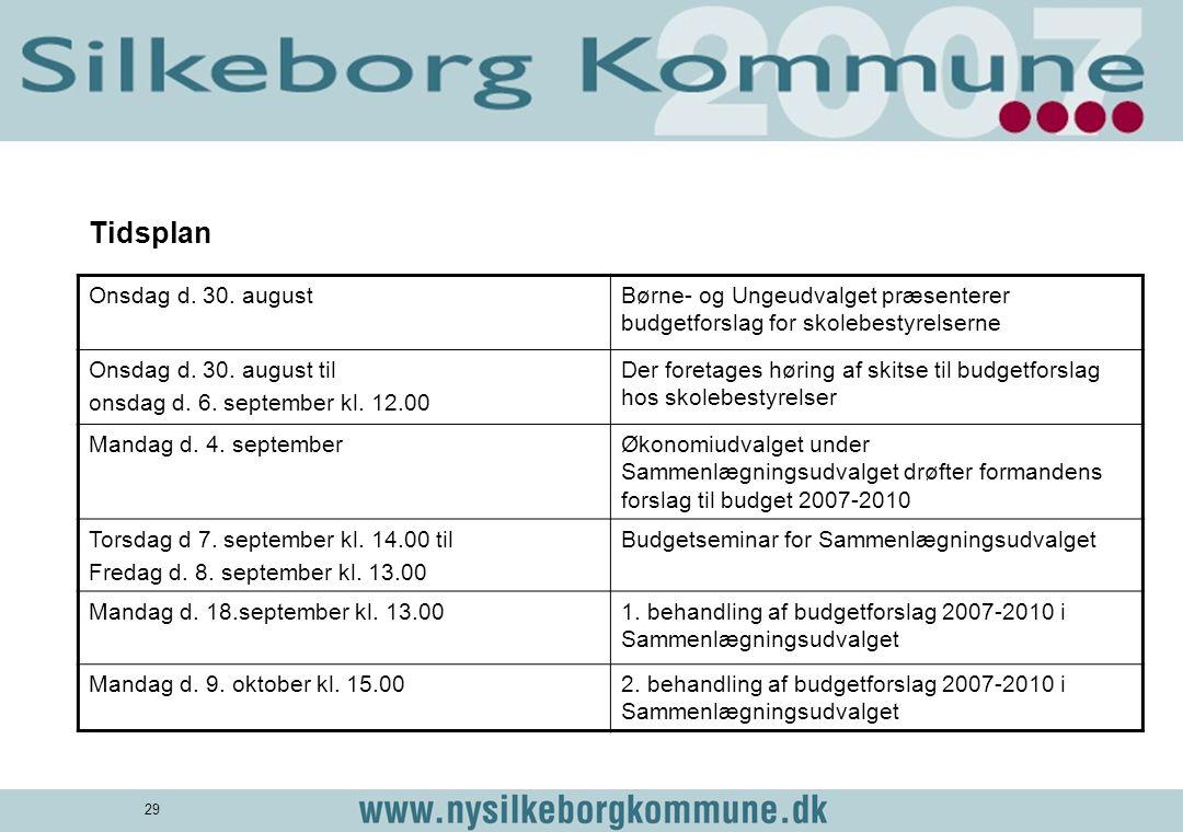 Tidsplan Onsdag d. 30. august
