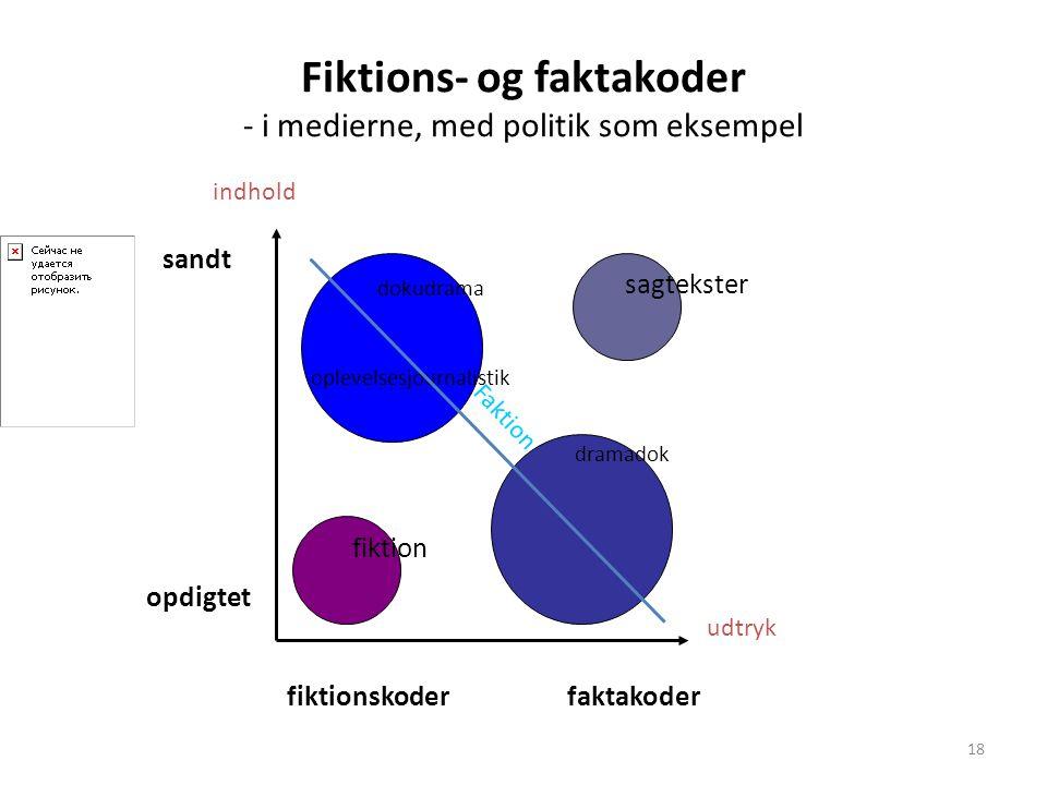 Fiktions- og faktakoder - i medierne, med politik som eksempel