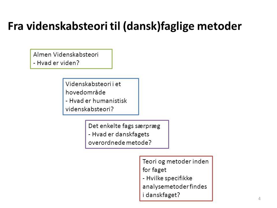 Fra videnskabsteori til (dansk)faglige metoder