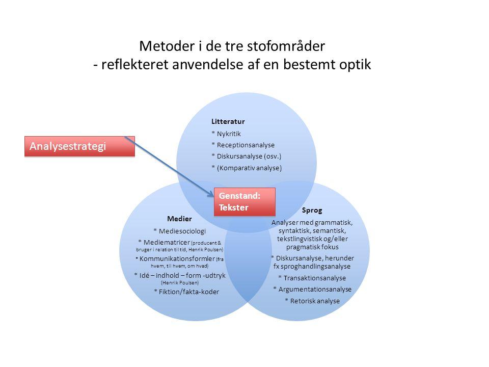 Metoder i de tre stofområder - reflekteret anvendelse af en bestemt optik