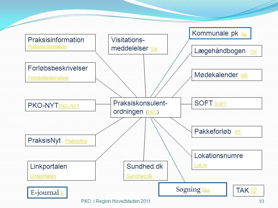 Praksisinformation Praksisinformation Visitations-meddelelser Vis
