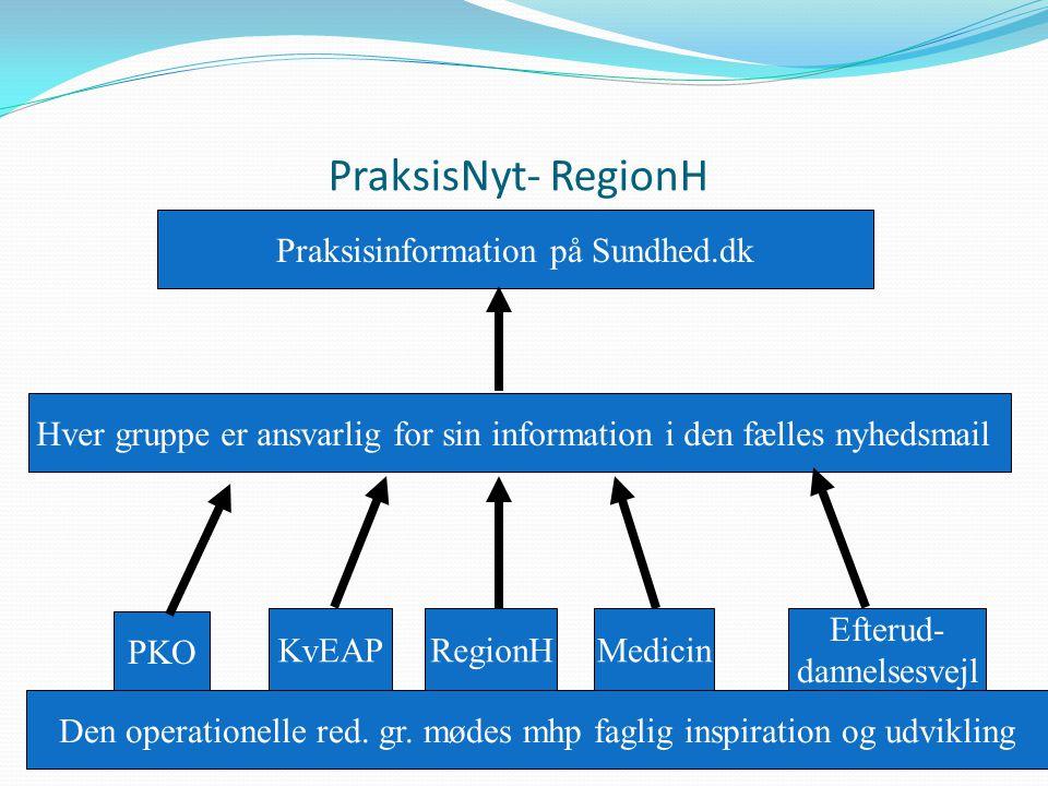 PraksisNyt- RegionH Praksisinformation på Sundhed.dk