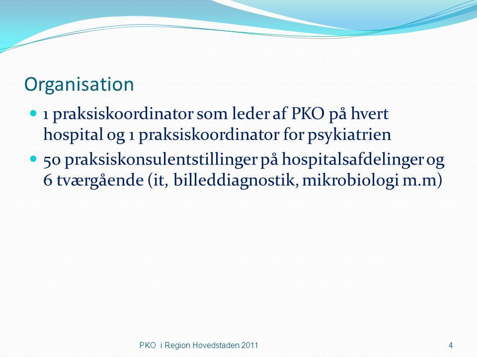 Organisation 1 praksiskoordinator som leder af PKO på hvert hospital og 1 praksiskoordinator for psykiatrien.