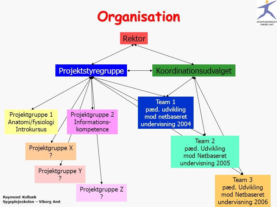 Organisation Koordinationsudvalget Projektstyregruppe Rektor